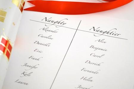 Santa's list of who's naughty and who's nice