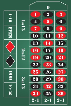 European Roulette table vector