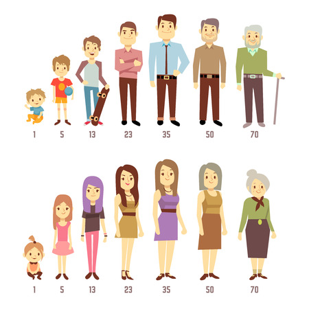 Illustration pour People generations at different ages man and woman from baby to old. Mother, father and young teenager, boyand girl illustration - image libre de droit