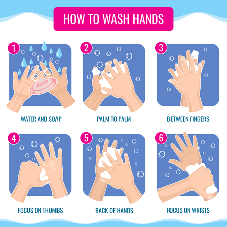 Illustration pour Dirty hands washing properly medical hygiene vector infographic. Washing hand to bathroom, illustration of sanitary for hand - image libre de droit