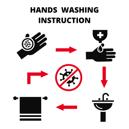 Hand washing instruction - hygiene concept  Hand hygienic