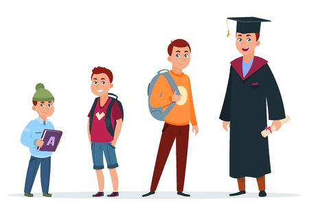 Illustration for Different ages of student. Primary schoolboy, secondary school pupil and graduated student. Growing stage in kids education. Vector set of schoolboy and student, school character illustration - Royalty Free Image