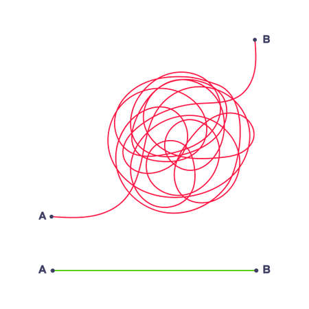 Illustration pour Complex and easy simple way from point A to B vector illustration. Chaos simplifying, problem solving and business solution searching challenge concept. Hand drawn doodle scribble chaos path lines. - image libre de droit