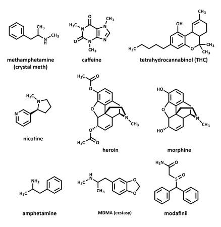 Recreational drugs: methamphetamine (crystal meth), caffeine, tetrahydrocannabinol (THC), nicotine, heroin, morphine, amphetamine, MDMA (ecstasy) and modafinil.