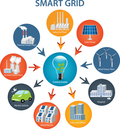 Smart Grid concept Industrial and smart grid devices in a connected network. Renewable Energy and Smart Grid TechnologyModern city design with  future technology for living.