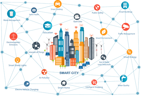 Ilustración de Smart City and wireless communication network. Modern city design with  future technology for living. Smart City Design Concept with Icons - Imagen libre de derechos