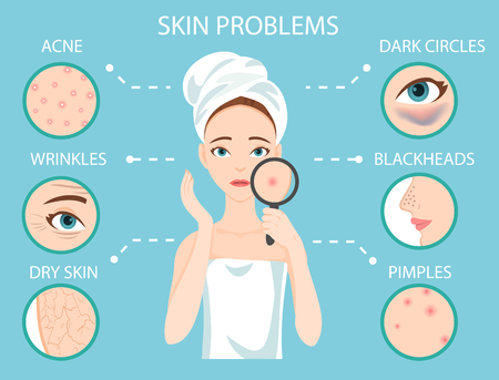 Illustration for Troubled woman and set of most common female facial skin problems needs to care about: acne, pimples, wrinkles, dry skin, blackheads, dark circles under eyes. - Royalty Free Image