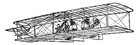 Illustration for Wright Brothers Aeroplane most successful flying experiment which in 1908 made many successful ascensions, vintage line drawing or engraving illustration. - Royalty Free Image