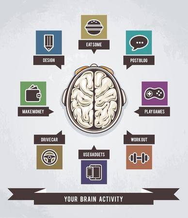 Brain activity infographics illustration.