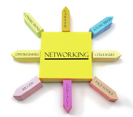 Photo pour A colorful sticky note arrangement shows a networking concept with career, social media, colleagues, face to face, contacts, success, opportunies, and connections manages labels. - image libre de droit