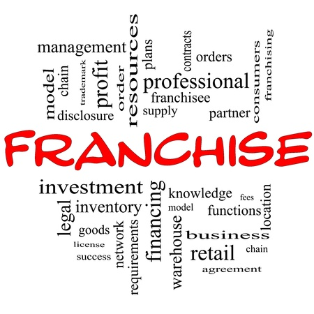 Franchise Word Cloud Concept in Red and Black letters with great terms such as fees, model, network, professional, partner, chain, management and more