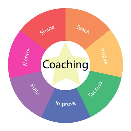 Coaching circular concept with great terms around the center including mentor, shape, teach, inspire and success with a yellow star in the middle