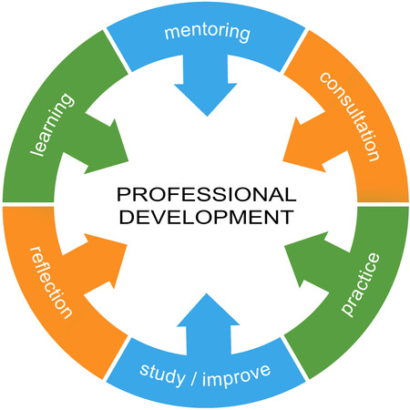 Professional Development Word Circle Concept with great terms such as learning, mentoring, practice and more.
