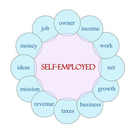 Self-Employed concept circular diagram in pink and blue with great terms such as owner, income, work and more.