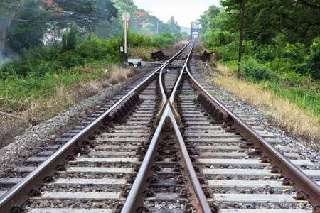 Railroad tracks at sunset.