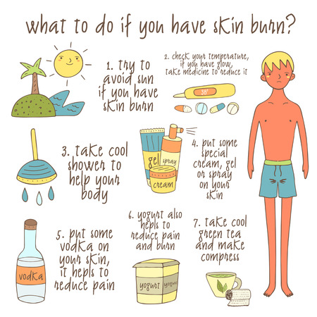 Cute hand drawn doodle infographic about what to do if you have skin burn. Objects collection including sun, palm, island, medicine,shower, cream, gel, spray, alcohol, yogurt, tea, boy.