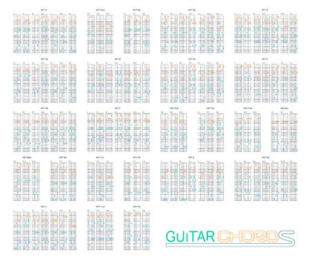 Illustration pour Guitar chords set on vector graphic art. - image libre de droit