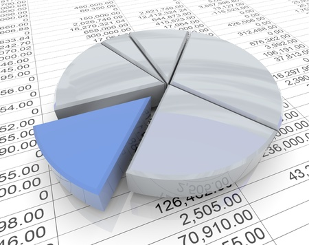 3d reflective pie chart on the background of financial sheet