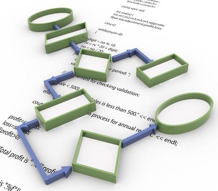 Photo pour 3d render of basic program flow chart on the background of computer code snippet. - image libre de droit