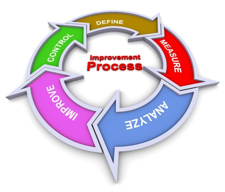 Photo for 3d colorful flow chart diagram of improvement process  - Royalty Free Image