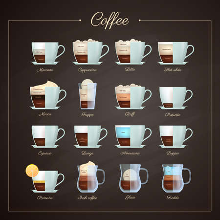 Illustration pour Different varieties of coffee drinks collection. Coffee menu design for cafe, bar, shop or restaurant. Recipes of popular types of aroma hot tasty beverage flat design vector illustration. - image libre de droit
