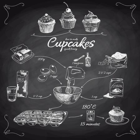 Illustration pour hand drawn set. Vintage illustration with milk, sugar, flour, vanilla, eggs, blenders, and kitchen dish. Simple Cupcake recipe. - image libre de droit
