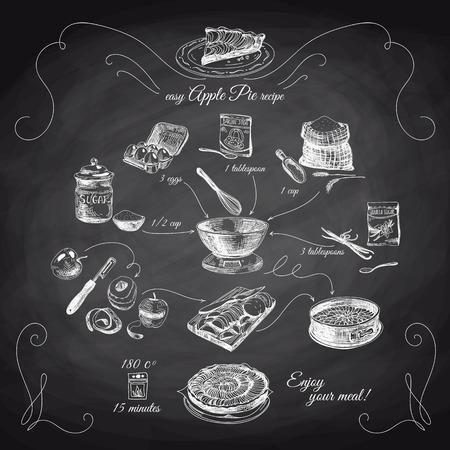 Simple Apple pie recipe. Step by step.Hand drawn illustration with apples, eggs, flour, sugar. Homemade pie, dessert. Chalkboard.