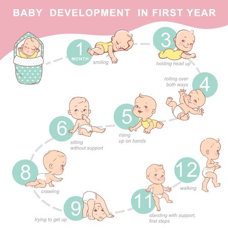 Ilustración de Set of child health and development icon. - Imagen libre de derechos