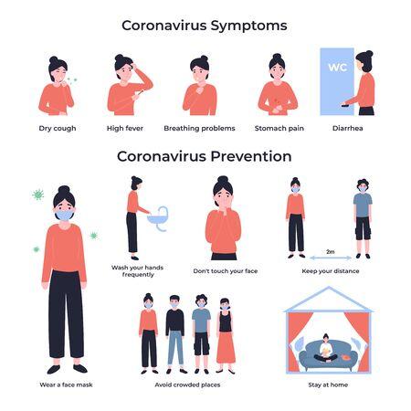 Illustration pour Set Prevention and symptoms to 2019-nCoV. Ncov, covid 2019, Coronovirus collection. Novel coronavirus pandemic. Flat vector cartoon modern design illustration. - image libre de droit