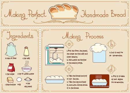 Recipe of homemade bread with ingredients. Hand drawn vector illustration. Bakery and yeast, sugar and salt, mixing procedure