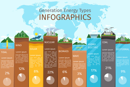 Ilustración de Energy types infographics. Solar and wind, hydro and bio fuel. Power renewable, electricity plant, electric and water, nuclear resource, vector illustration - Imagen libre de derechos