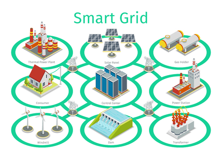 Illustration pour Smart grid vector diagram. Smart communication grid,  smart technology town, electric smart grid, energy smart grid illustration - image libre de droit