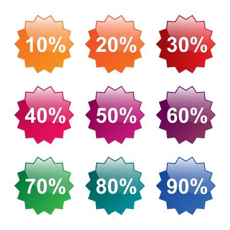 Percent labels