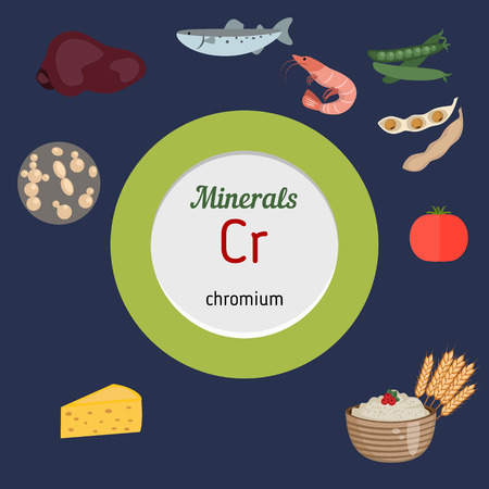 Minerals Cr and vector set of minerals Cr rich foods. Healthy lifestyle and diet concept.