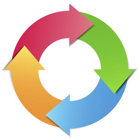 Illustration pour Business project management infographic design concept with four arrows life cycle diagram   - image libre de droit