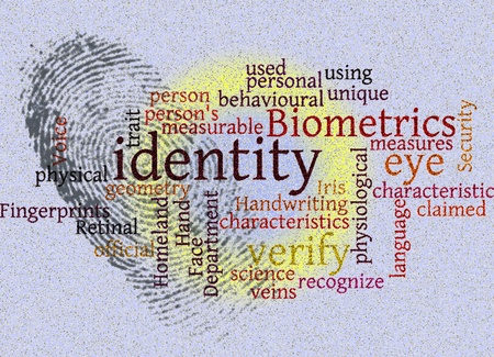 identity wordcloud with fingerprint illustration