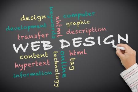 web design concept written on chalkboard