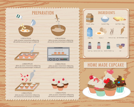 how to make cupcake receipt,food and sweet infographics background and elements. vintage style. Can be used for  layout, banner, web design, cookbook, brochure template. Vector illustration