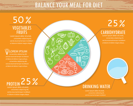 healthy foods infographics elements and background.  balance your meal for diet. line icon concept.  Can be used for data layout, banner, diagram, web design, brochure template. vector illustration