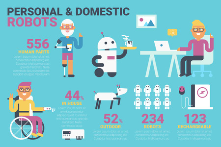 Domestic and personal robot in house infographic concept illustration
