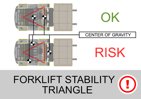 Illustration pour Forklift stability triangle. Safety tips. Plan view. Flat vector. - image libre de droit