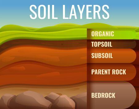 Illustration for Soil ground land infographic. Cartoon of soil ground land vector infographic for web design - Royalty Free Image