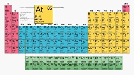 Photo pour Table mendeleev, chemistry basis, Types of periodic system of chemical elements - image libre de droit