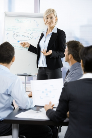 Business people sitting on presentation at office. Businesswoman presenting on white board.