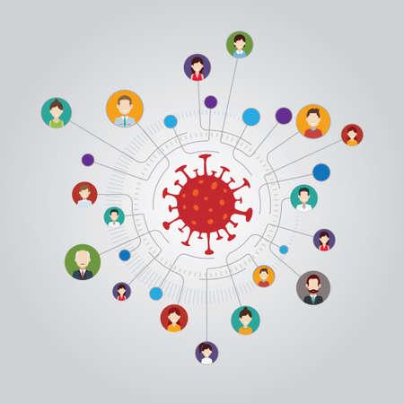 Illustration pour Corana Virus Connection Concept - image libre de droit
