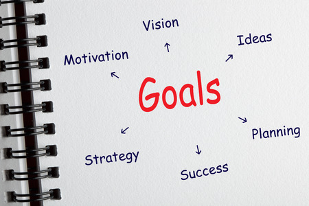 Foto de Set Goals diagram drawing on notepad. Business concept. - Imagen libre de derechos