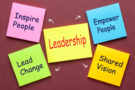 Leadership with conceptual words written on color notes. Business Concept.