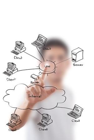 Business female pushing LAN diagram on the whiteboard.