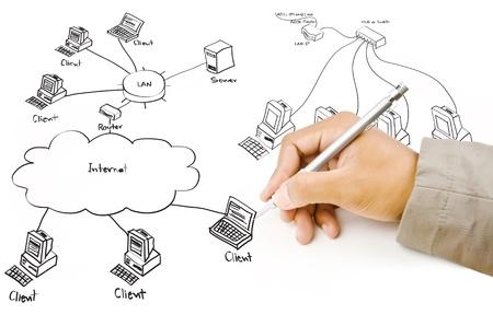 Hand write LAN diagram on the whiteboard
