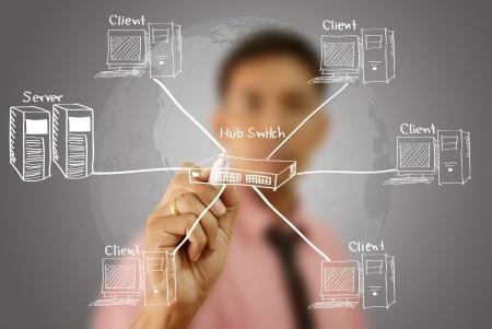 Businessman write LAN Network diagram on the whiteboard